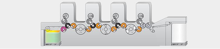 PrintGuardPlus - Druckmaschine without perfector und Tiefstapelauslage